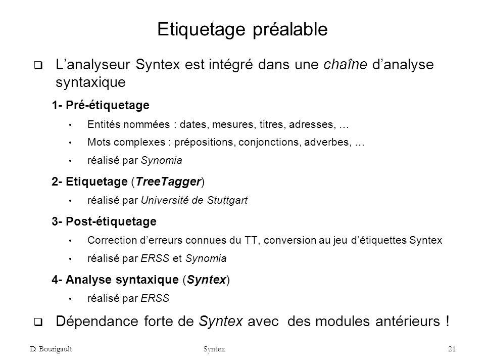 D. Bourigault Syntex 21 Etiquetage préalable Lanalyseur Syntex est intégré dans une chaîne danalyse syntaxique 1- Pré-étiquetage Entités nommées : dat