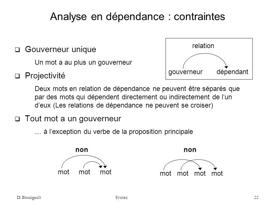 D. Bourigault Syntex 22 Analyse en dépendance : contraintes Gouverneur unique Un mot a au plus un gouverneur Projectivité Deux mots en relation de dép