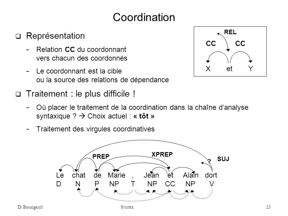 D. Bourigault Syntex 25 Coordination Représentation Relation CC du coordonnant vers chacun des coordonnés Le coordonnant est la cible ou la source des