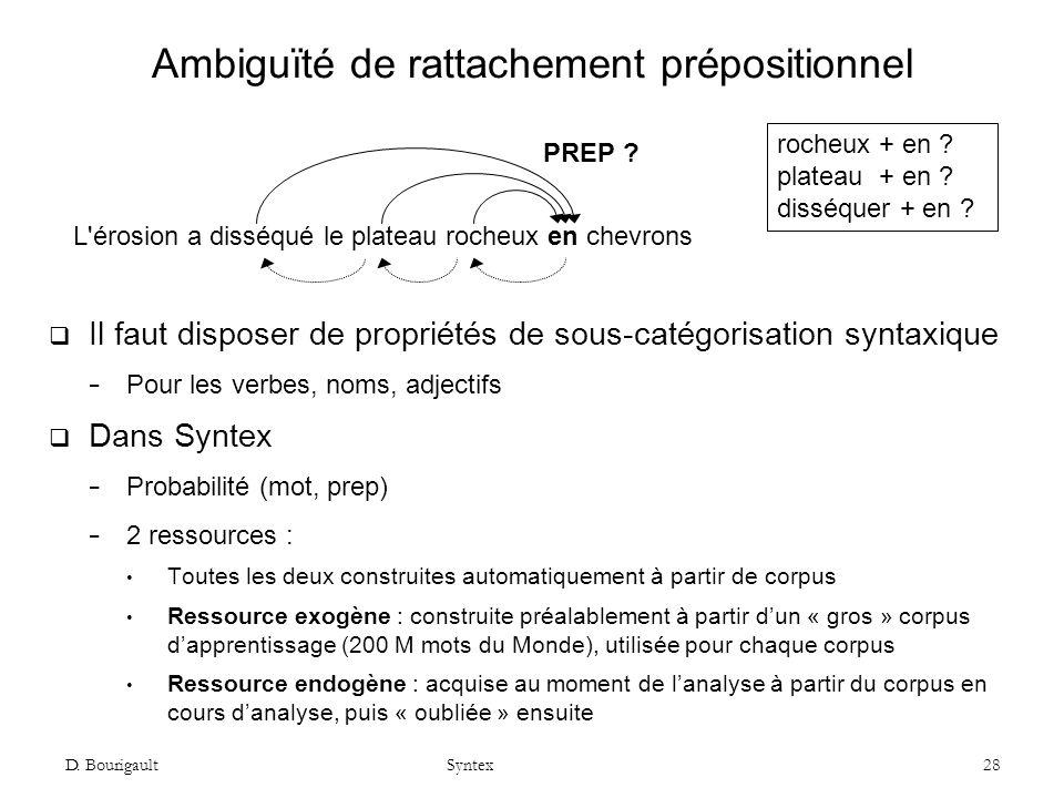 D. Bourigault Syntex 28 Ambiguïté de rattachement prépositionnel Il faut disposer de propriétés de sous-catégorisation syntaxique Pour les verbes, nom