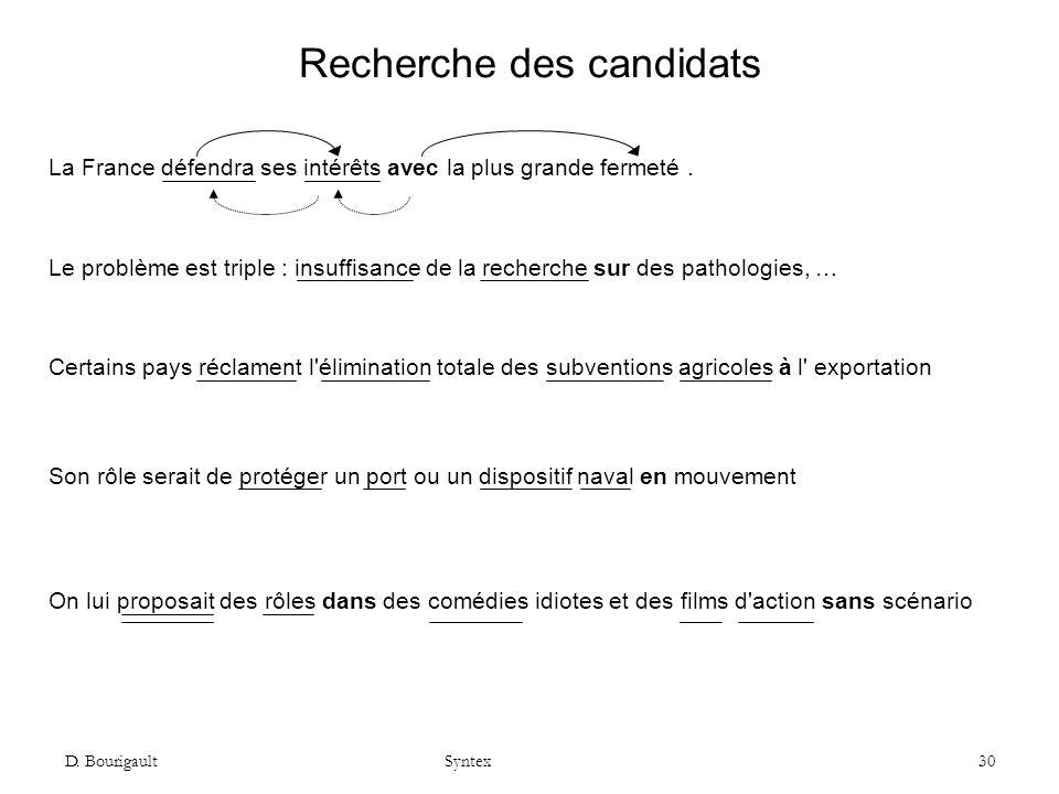 D. Bourigault Syntex 30 Recherche des candidats La France défendra ses intérêts avec la plus grande fermeté. Le problème est triple : insuffisance de