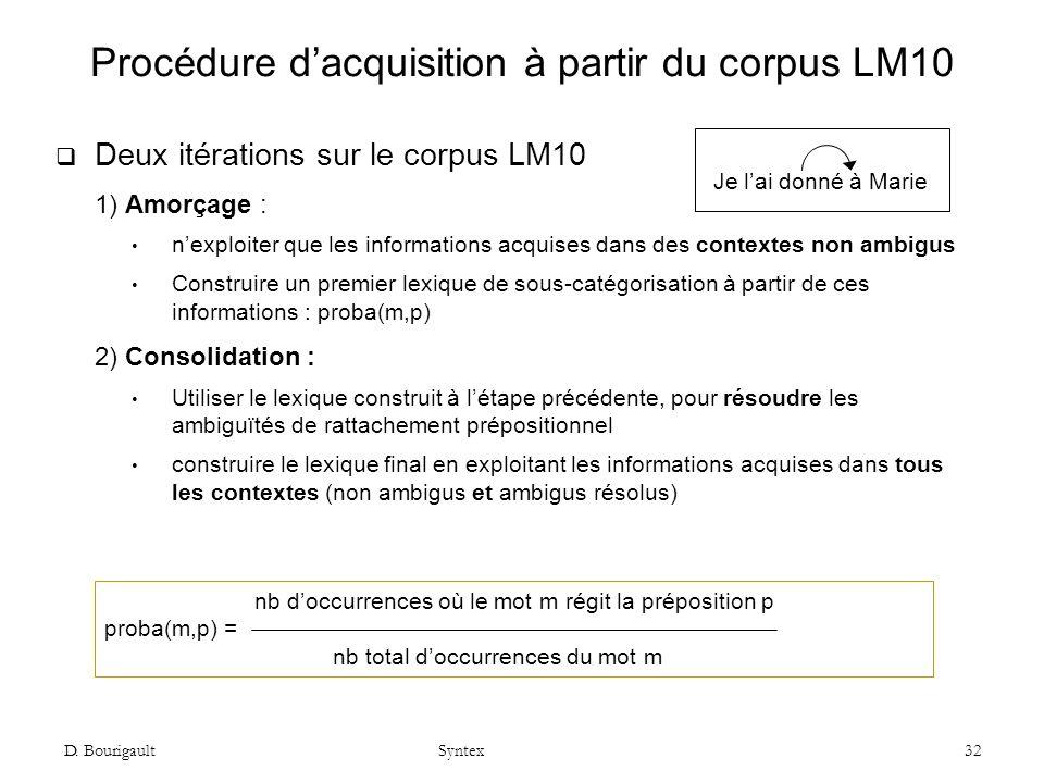 D. Bourigault Syntex 32 Procédure dacquisition à partir du corpus LM10 Deux itérations sur le corpus LM10 1) Amorçage : nexploiter que les information