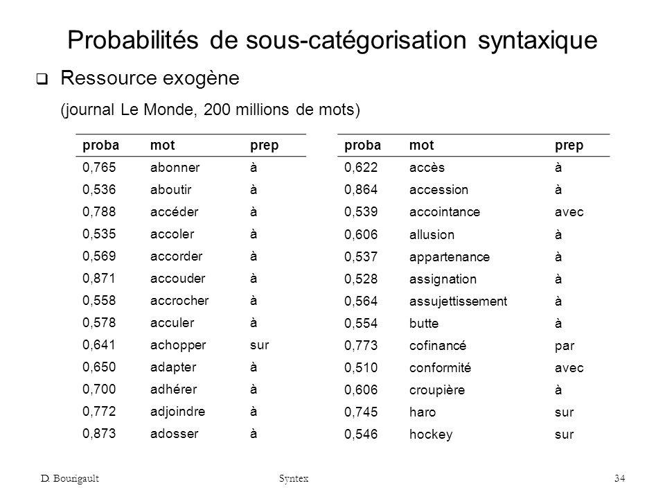 D. Bourigault Syntex 34 Probabilités de sous-catégorisation syntaxique probamotprep 0,765abonnerà 0,536aboutirà 0,788accéderà 0,535accolerà 0,569accor