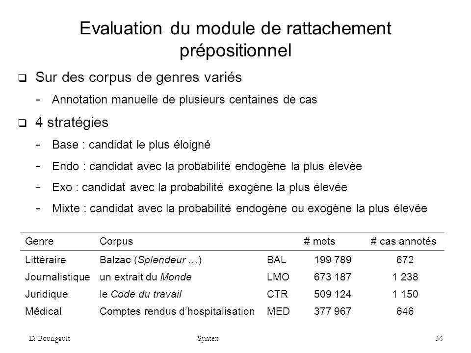 D. Bourigault Syntex 36 Evaluation du module de rattachement prépositionnel GenreCorpus# mots# cas annotés LittéraireBalzac (Splendeur …)BAL199 789672