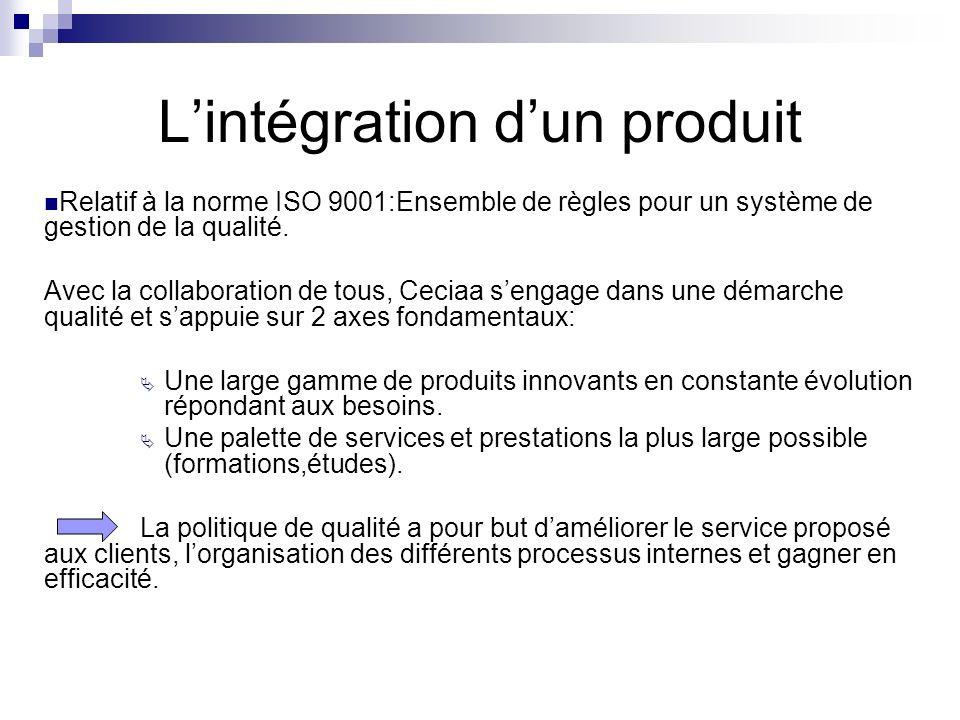 Lintégration dun produit Relatif à la norme ISO 9001:Ensemble de règles pour un système de gestion de la qualité. Avec la collaboration de tous, Cecia
