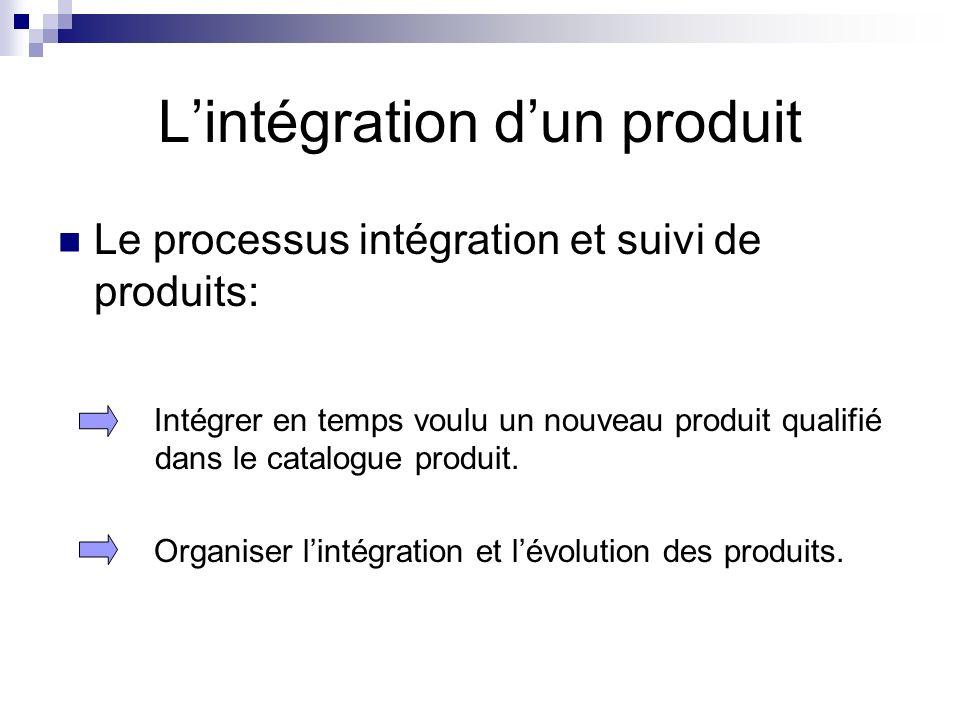 Lintégration dun produit Le processus intégration et suivi de produits: Intégrer en temps voulu un nouveau produit qualifié dans le catalogue produit.