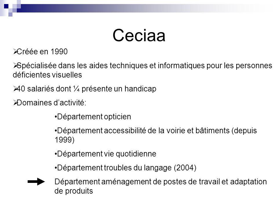 Ceciaa Créée en 1990 Spécialisée dans les aides techniques et informatiques pour les personnes déficientes visuelles 40 salariés dont ¼ présente un ha