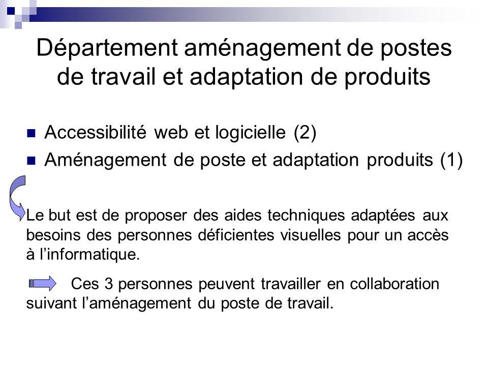 Accessibilité web et logicielle (2) Aménagement de poste et adaptation produits (1) Le but est de proposer des aides techniques adaptées aux besoins d