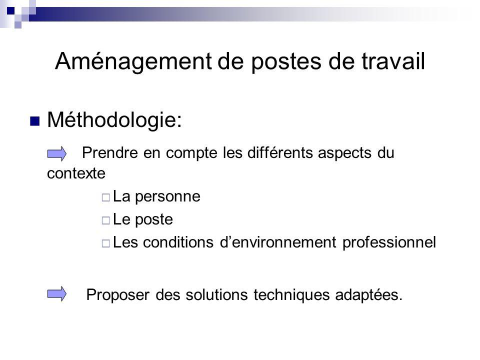 Aménagement de postes de travail Méthodologie: Prendre en compte les différents aspects du contexte La personne Le poste Les conditions denvironnement