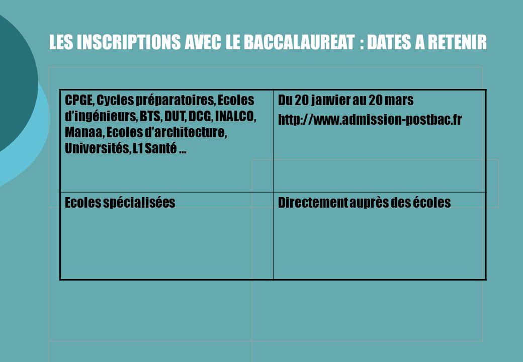 LES INSCRIPTIONS AVEC LE BACCALAUREAT : DATES A RETENIR CPGE, Cycles préparatoires, Ecoles dingénieurs, BTS, DUT, DCG, INALCO, Manaa, Ecoles darchitec