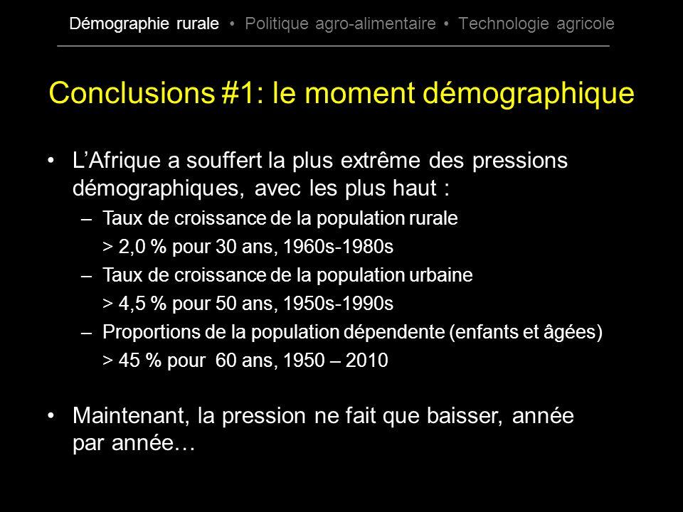 Conclusions #1: le moment démographique Démographie rurale Politique agro-alimentaire Technologie agricole LAfrique a souffert la plus extrême des pre