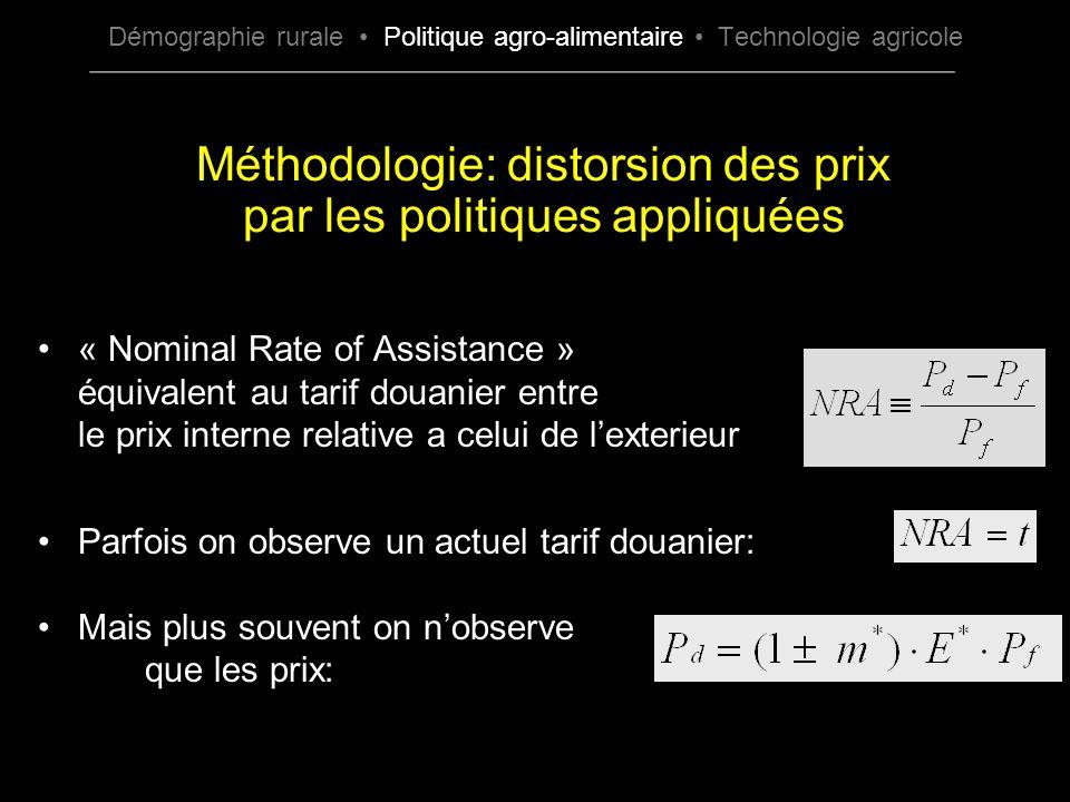 Méthodologie: distorsion des prix par les politiques appliquées « Nominal Rate of Assistance » équivalent au tarif douanier entre le prix interne rela