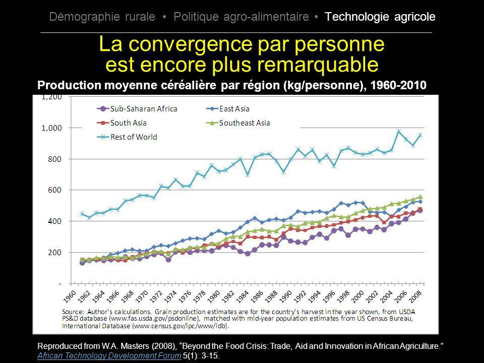 La convergence par personne est encore plus remarquable Reproduced from W.A.