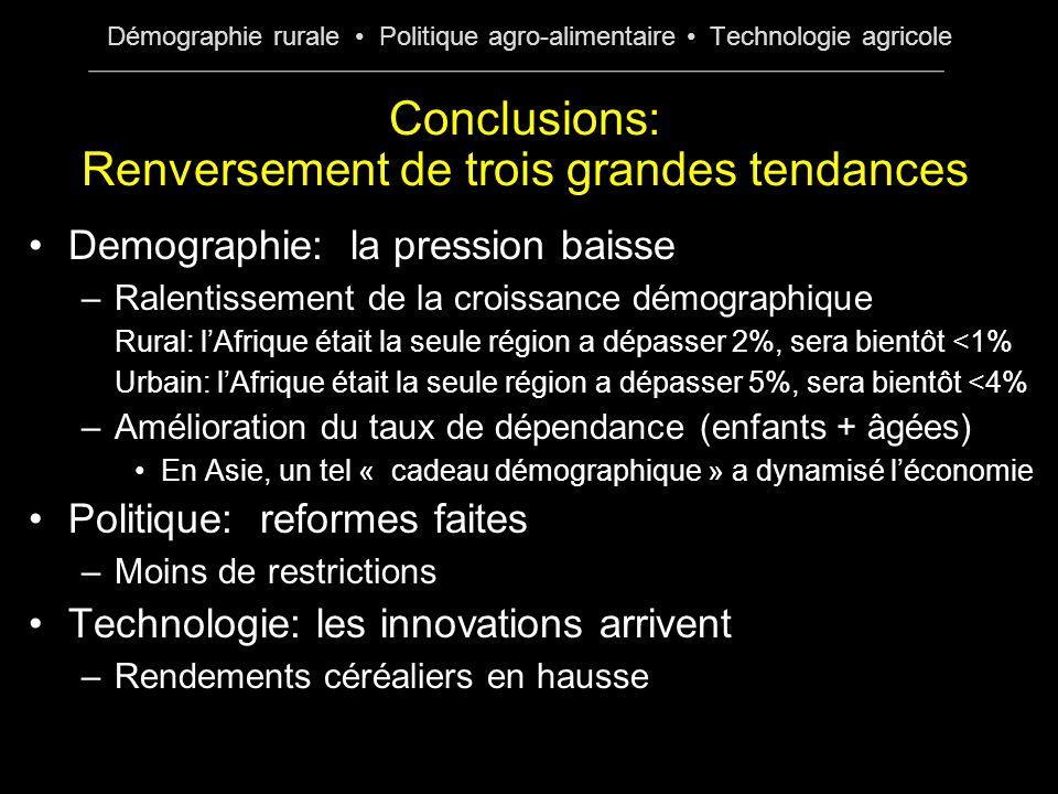 Conclusions: Renversement de trois grandes tendances Demographie: la pression baisse –Ralentissement de la croissance démographique Rural: lAfrique ét