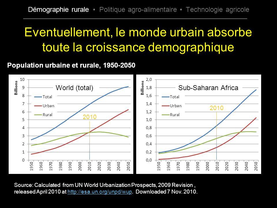 Mais lAfrique est bien differente.Source: Reprinted from W.A.