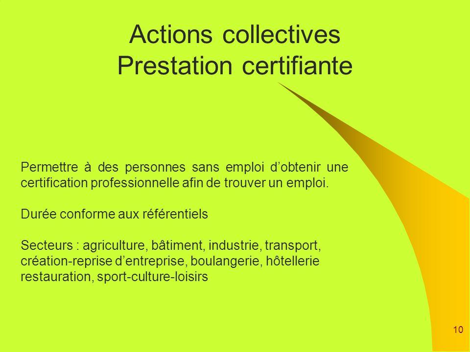 10 Actions collectives Prestation certifiante Permettre à des personnes sans emploi dobtenir une certification professionnelle afin de trouver un empl