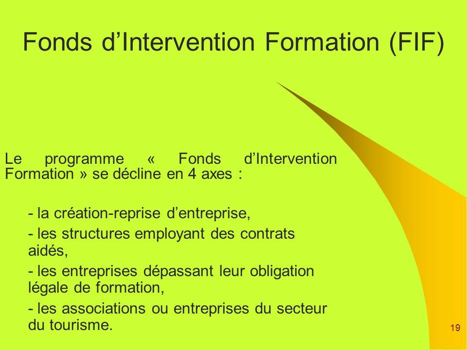 19 Fonds dIntervention Formation (FIF) Le programme « Fonds dIntervention Formation » se décline en 4 axes : - la création-reprise dentreprise, - les