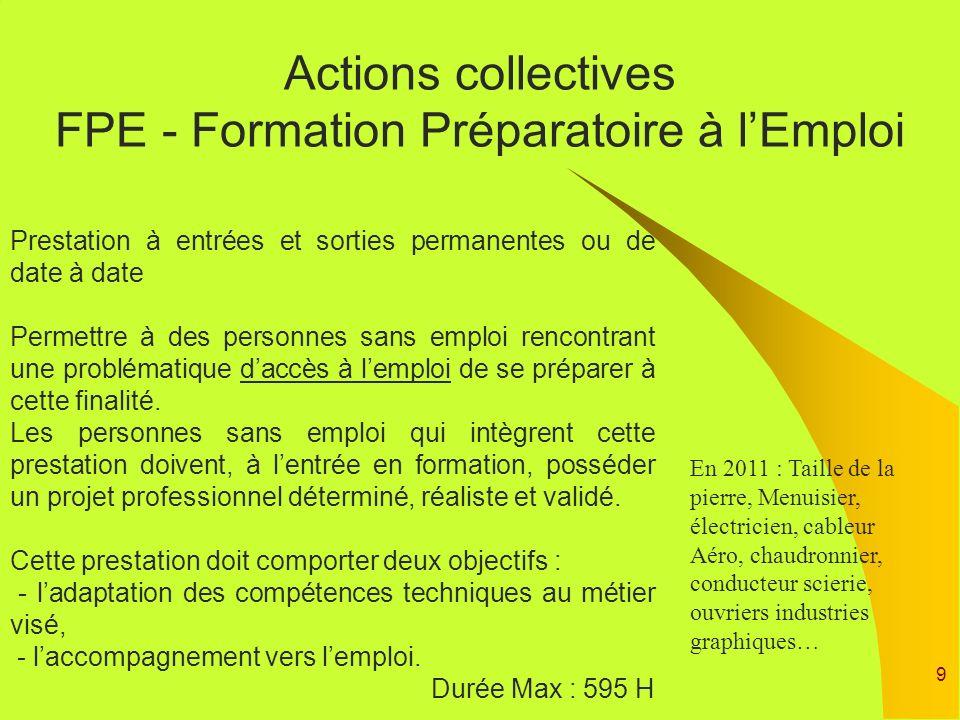 9 Actions collectives FPE - Formation Préparatoire à lEmploi Prestation à entrées et sorties permanentes ou de date à date Permettre à des personnes s
