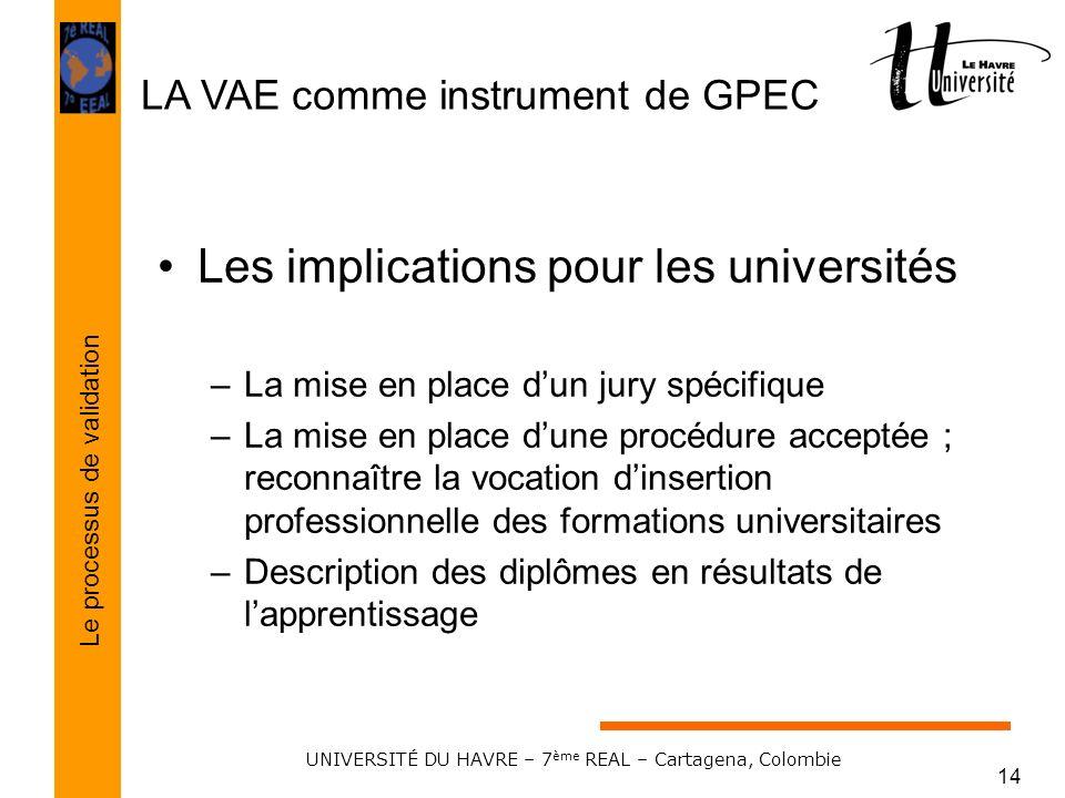 LA VAE comme instrument de GPEC Le processus de validation UNIVERSITÉ DU HAVRE – 7 ème REAL – Cartagena, Colombie 14 Les implications pour les univers