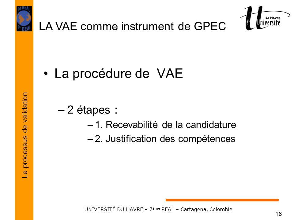 LA VAE comme instrument de GPEC Le processus de validation UNIVERSITÉ DU HAVRE – 7 ème REAL – Cartagena, Colombie 16 La procédure de VAE –2 étapes : –