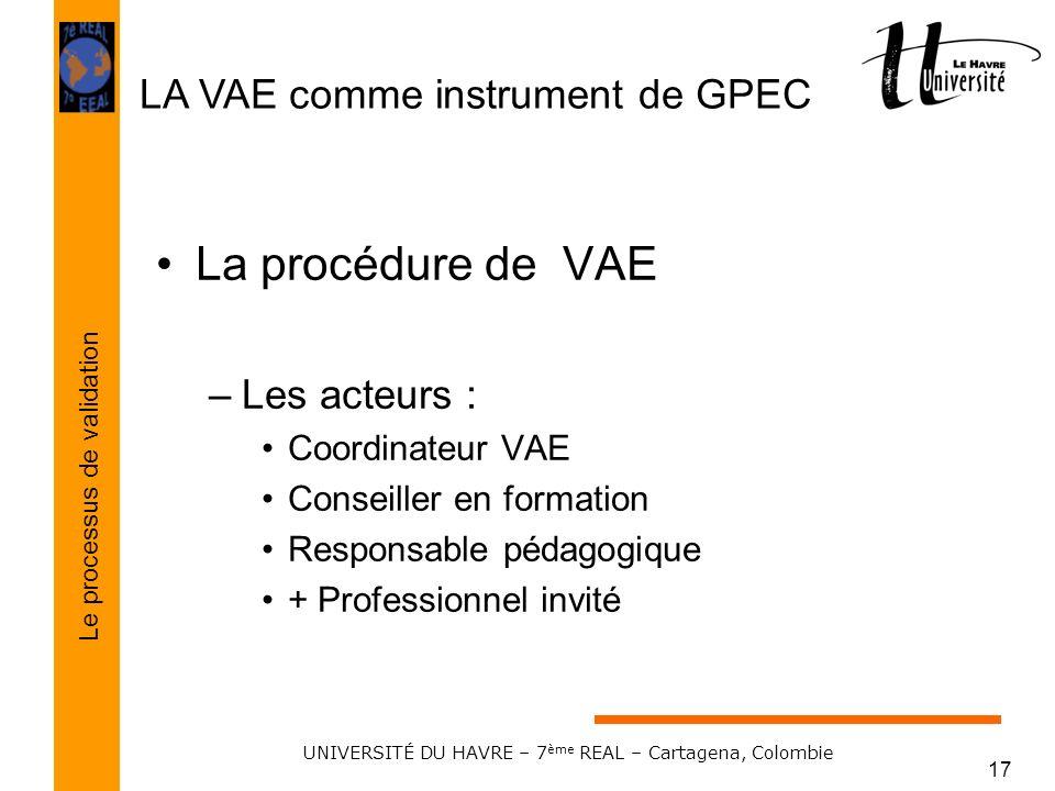 LA VAE comme instrument de GPEC Le processus de validation UNIVERSITÉ DU HAVRE – 7 ème REAL – Cartagena, Colombie 17 La procédure de VAE –Les acteurs