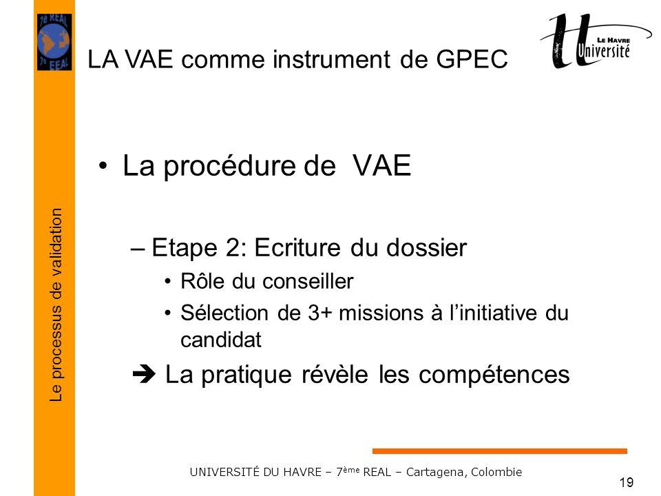 LA VAE comme instrument de GPEC Le processus de validation UNIVERSITÉ DU HAVRE – 7 ème REAL – Cartagena, Colombie 19 La procédure de VAE –Etape 2: Ecr