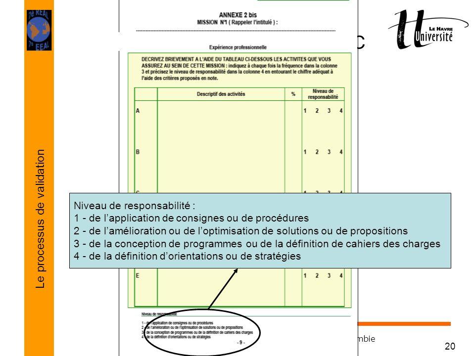 LA VAE comme instrument de GPEC Le processus de validation UNIVERSITÉ DU HAVRE – 7 ème REAL – Cartagena, Colombie 20 Niveau de responsabilité : 1 - de