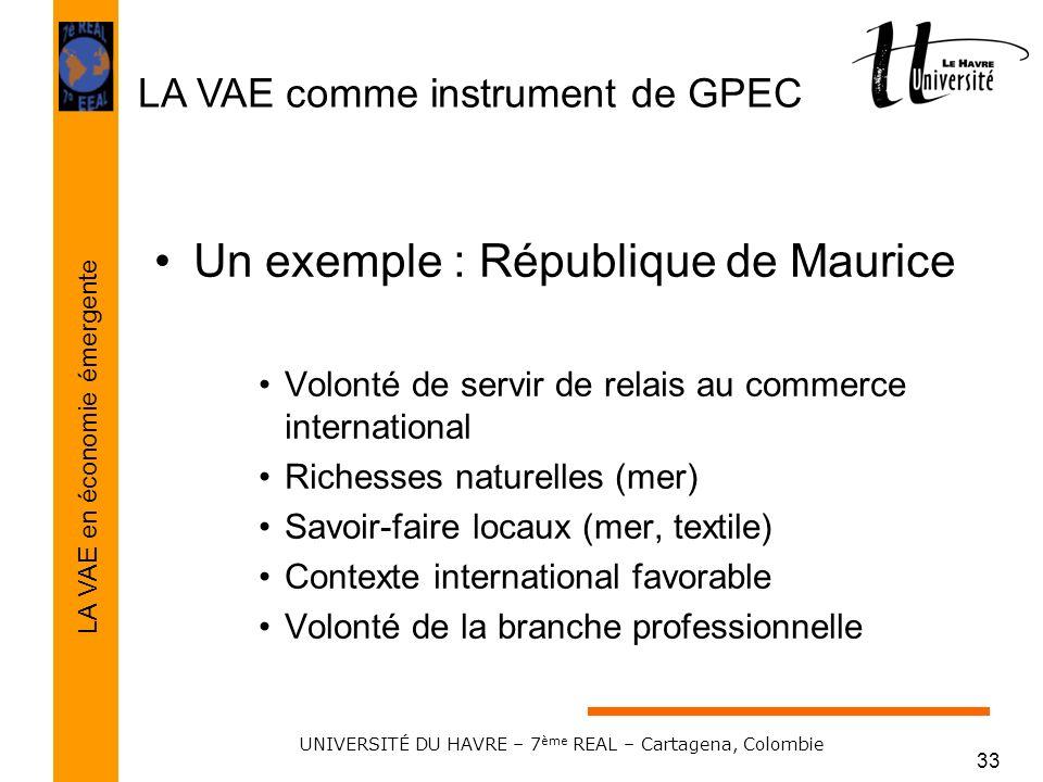 LA VAE comme instrument de GPEC LA VAE en économie émergente UNIVERSITÉ DU HAVRE – 7 ème REAL – Cartagena, Colombie 33 Un exemple : République de Maur