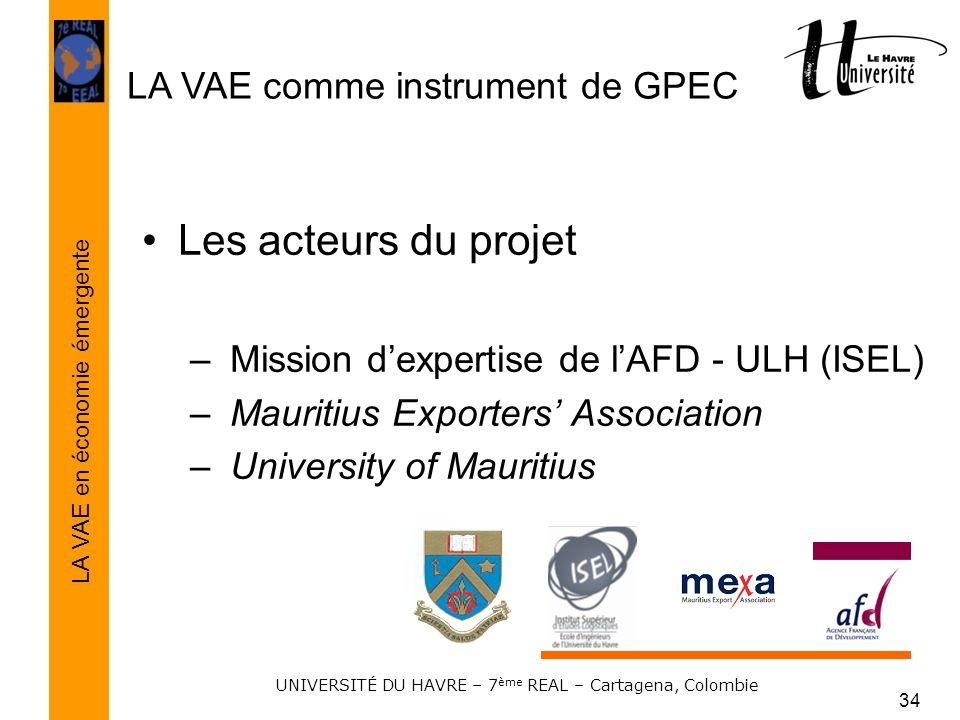 LA VAE comme instrument de GPEC LA VAE en économie émergente UNIVERSITÉ DU HAVRE – 7 ème REAL – Cartagena, Colombie 34 Les acteurs du projet – Mission