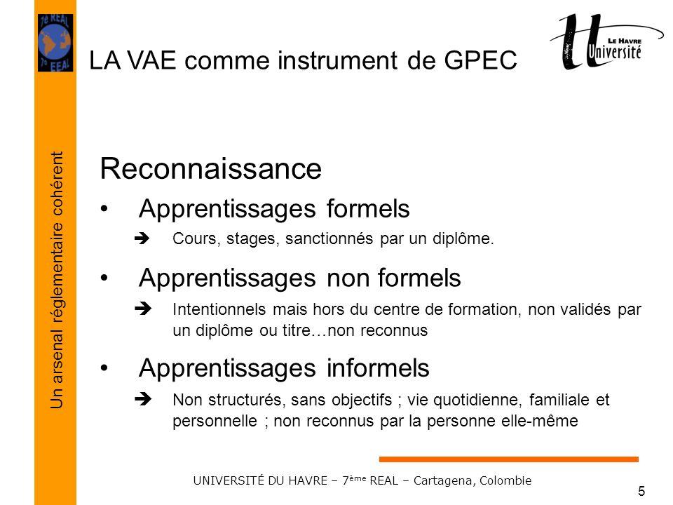 LA VAE comme instrument de GPEC Un arsenal réglementaire cohérent UNIVERSITÉ DU HAVRE – 7 ème REAL – Cartagena, Colombie 5 Reconnaissance Apprentissag