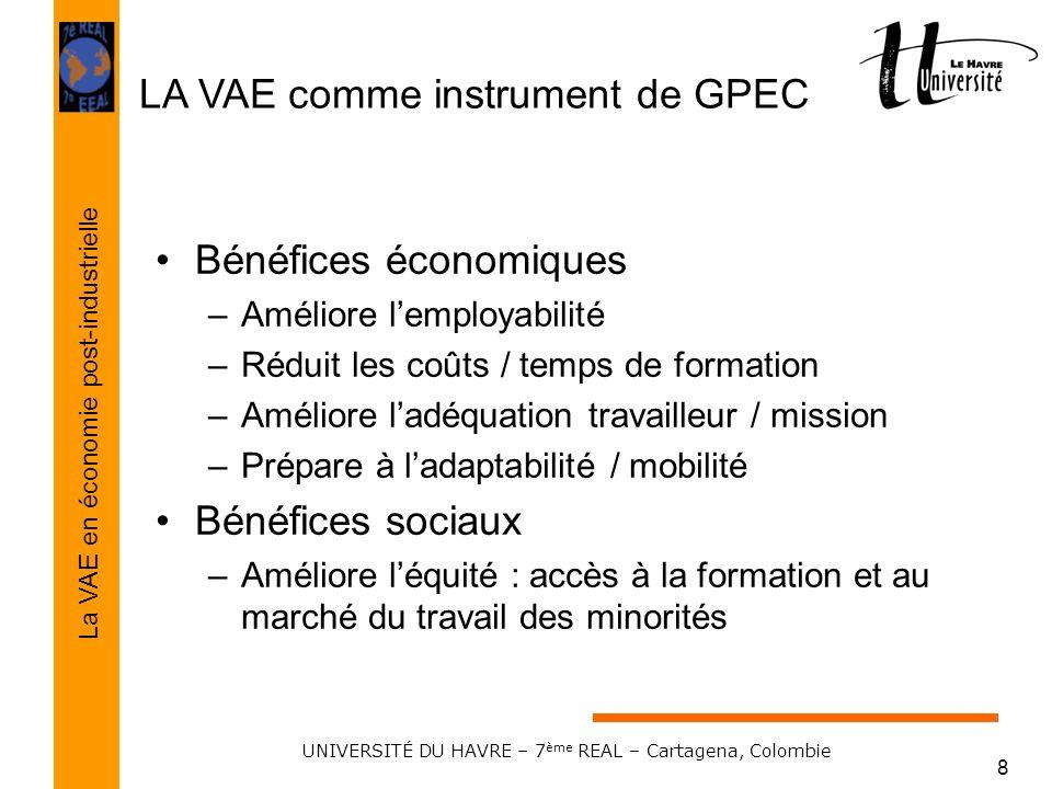 LA VAE comme instrument de GPEC La VAE en économie post-industrielle UNIVERSITÉ DU HAVRE – 7 ème REAL – Cartagena, Colombie 8 Bénéfices économiques –A