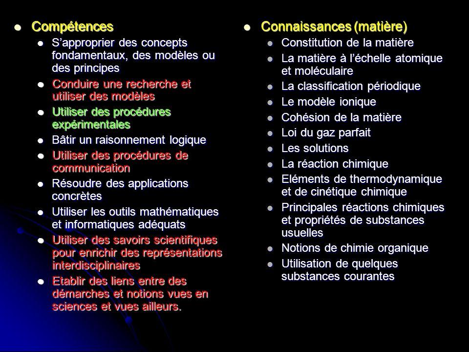 Compétences Compétences Sapproprier des concepts fondamentaux, des modèles ou des principes Sapproprier des concepts fondamentaux, des modèles ou des
