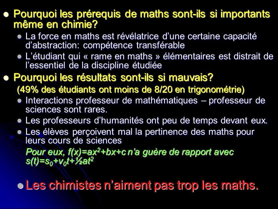 Pourquoi les prérequis de maths sont-ils si importants même en chimie? Pourquoi les prérequis de maths sont-ils si importants même en chimie? La force
