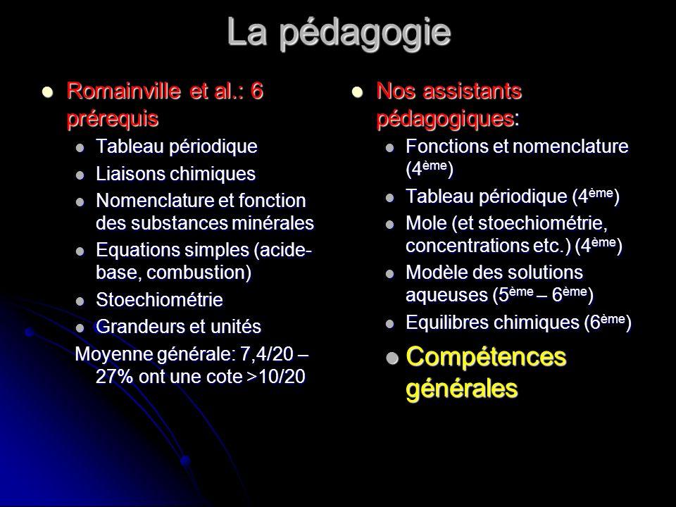 La pédagogie Romainville et al.: 6 prérequis Romainville et al.: 6 prérequis Tableau périodique Tableau périodique Liaisons chimiques Liaisons chimiqu
