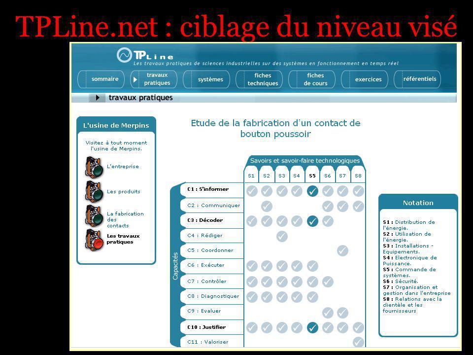TPLine.net : ciblage du niveau visé