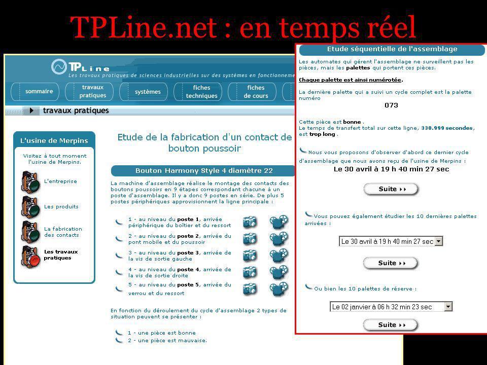 TPLine.net : en temps réel