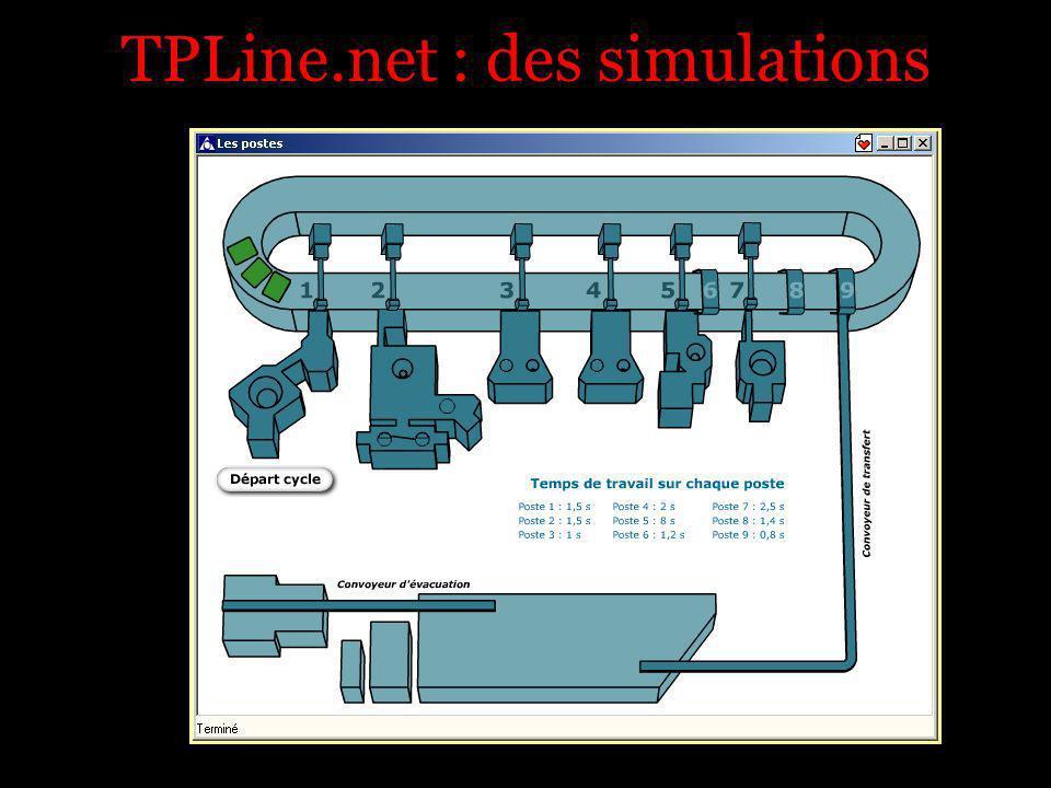 TPLine.net : des simulations
