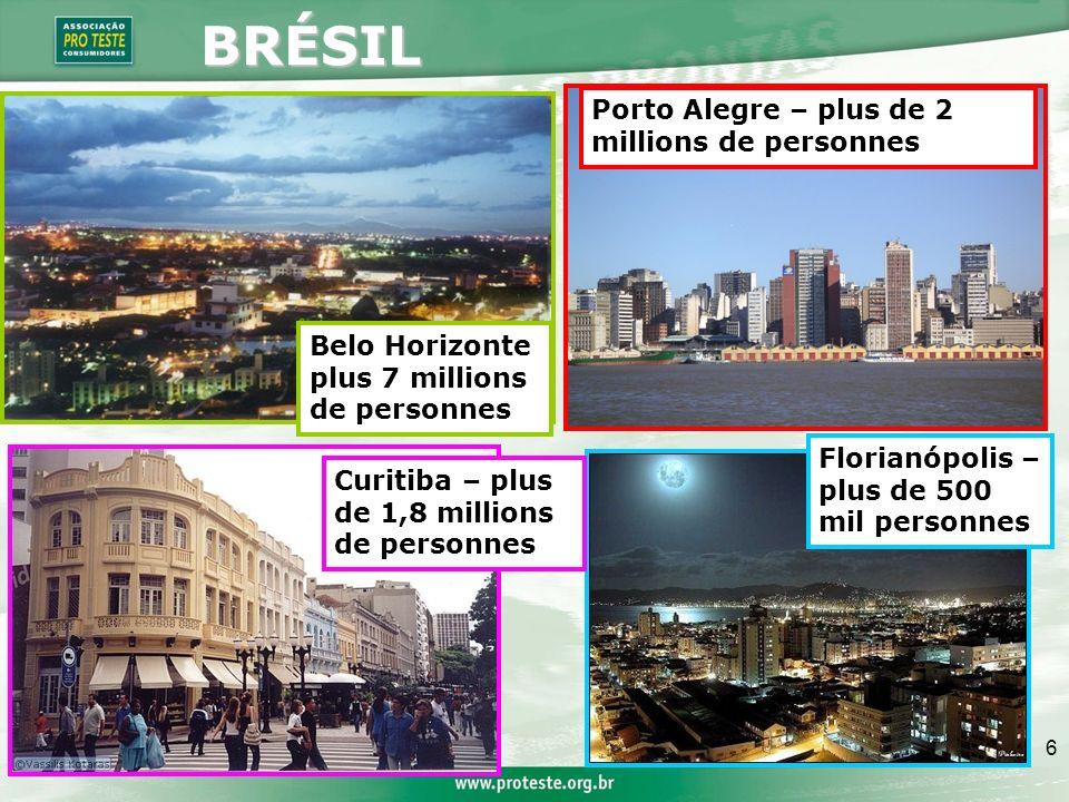 6 Florianópolis – plus de 500 mil personnes Porto Alegre – plus de 2 millions de personnes Curitiba – plus de 1,8 millions de personnes Belo Horizonte plus 7 millions de personnes BRÉSIL