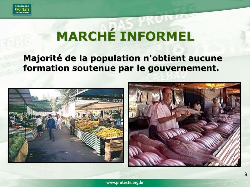 8 MARCHÉ INFORMEL Majorité de la population n obtient aucune formation soutenue par le gouvernement.