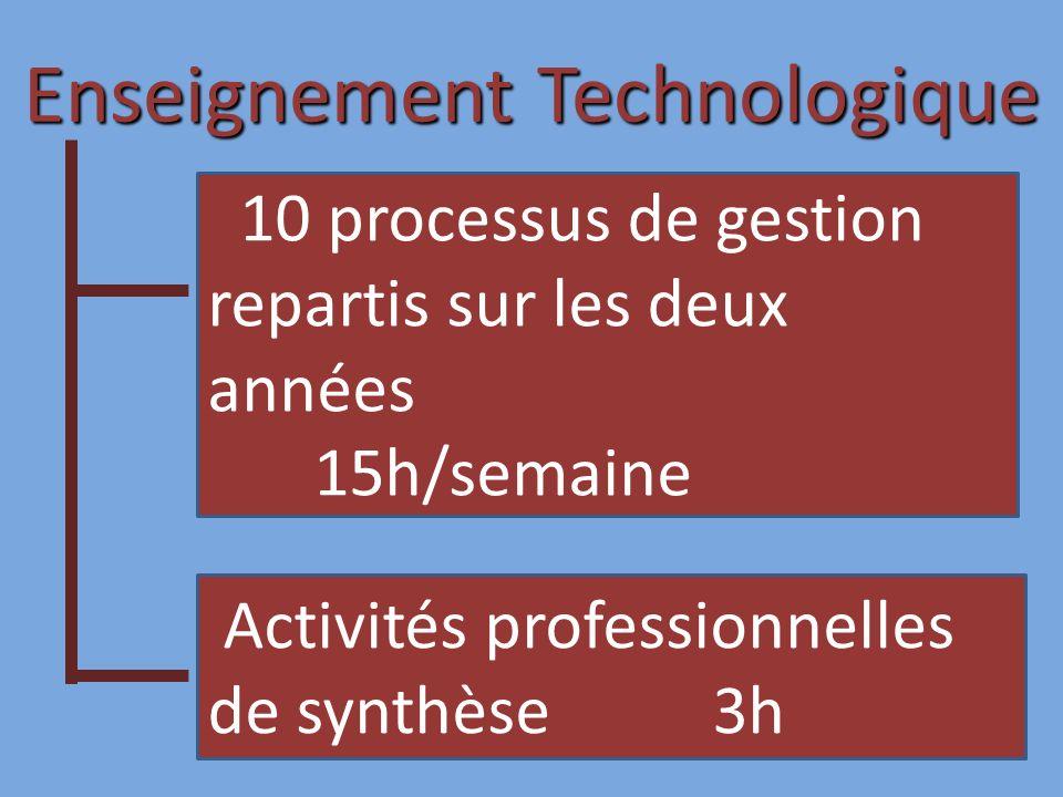 Enseignement Technologique 10 processus de gestion repartis sur les deux années 15h/semaine Activités professionnelles de synthèse 3h