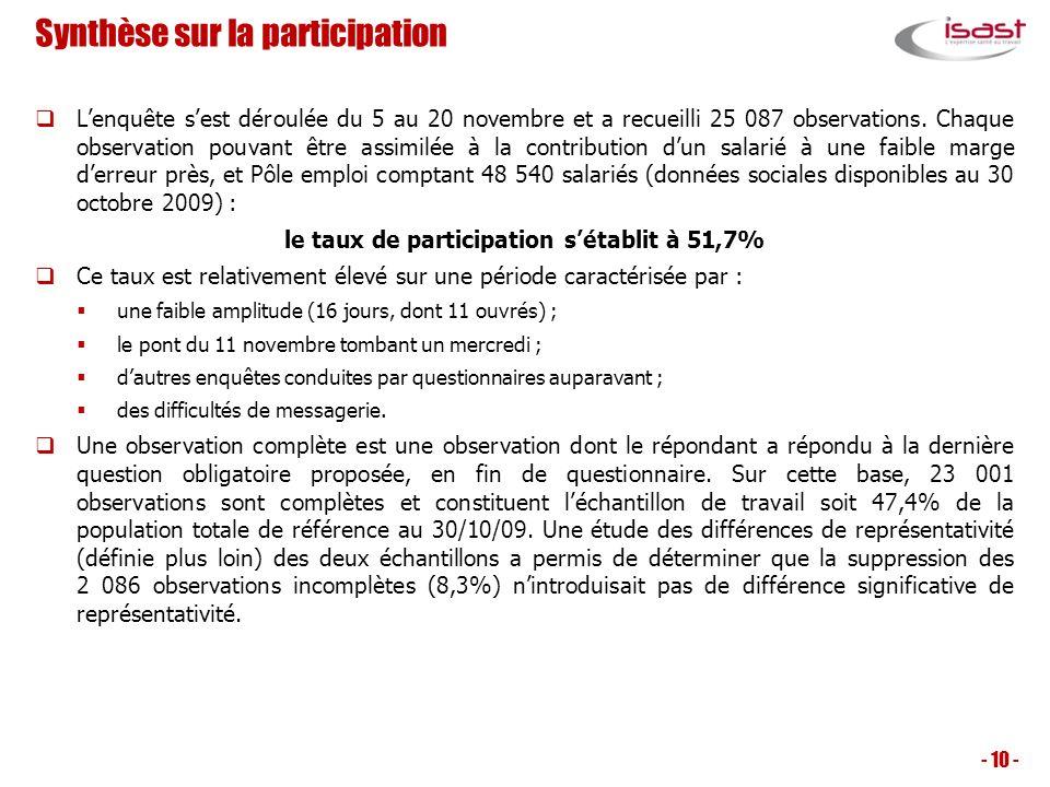 Synthèse sur la participation Lenquête sest déroulée du 5 au 20 novembre et a recueilli 25 087 observations. Chaque observation pouvant être assimilée