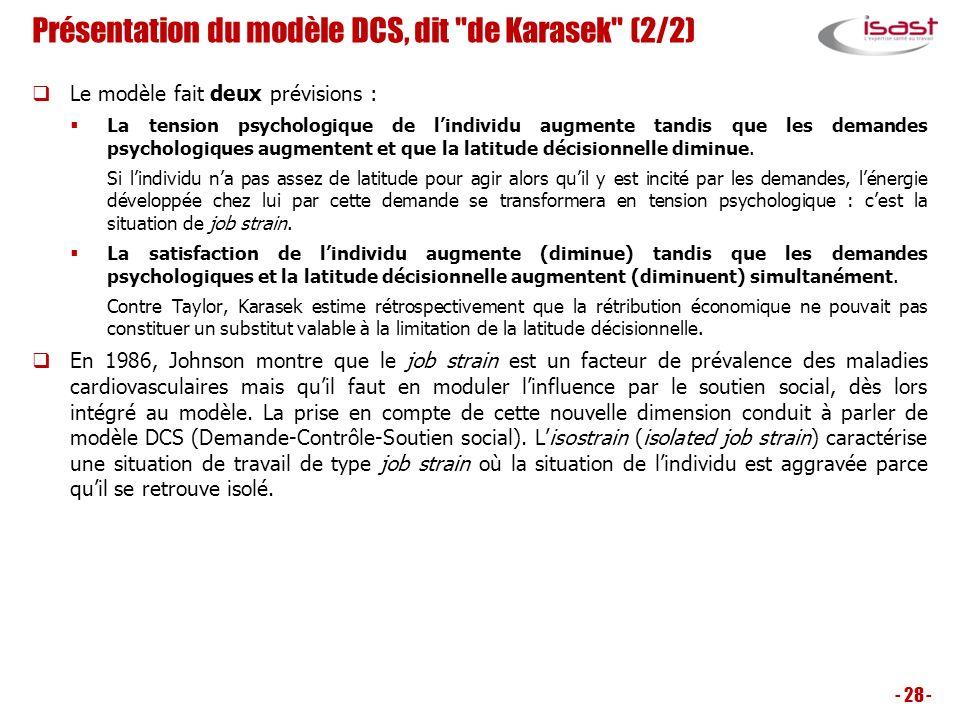 Présentation du modèle DCS, dit