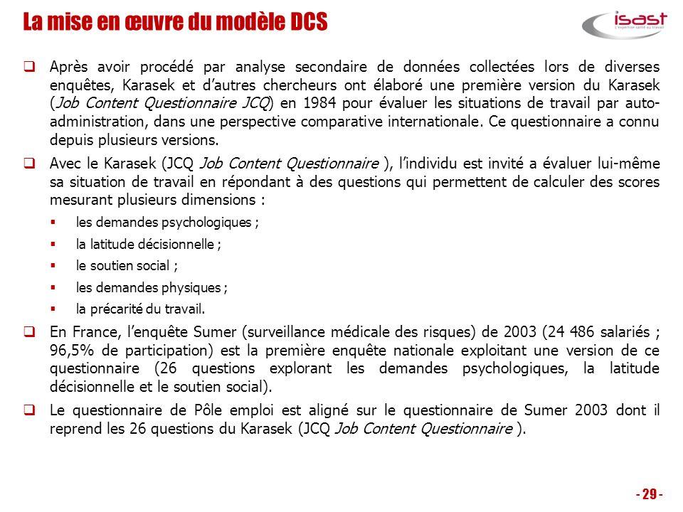 La mise en œuvre du modèle DCS Après avoir procédé par analyse secondaire de données collectées lors de diverses enquêtes, Karasek et dautres chercheu