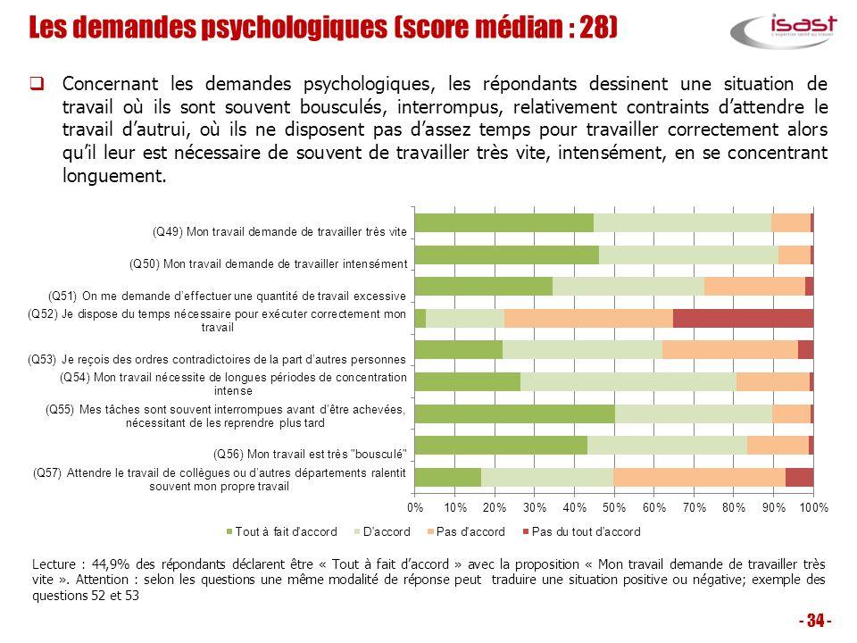 Les demandes psychologiques (score médian : 28) Concernant les demandes psychologiques, les répondants dessinent une situation de travail où ils sont