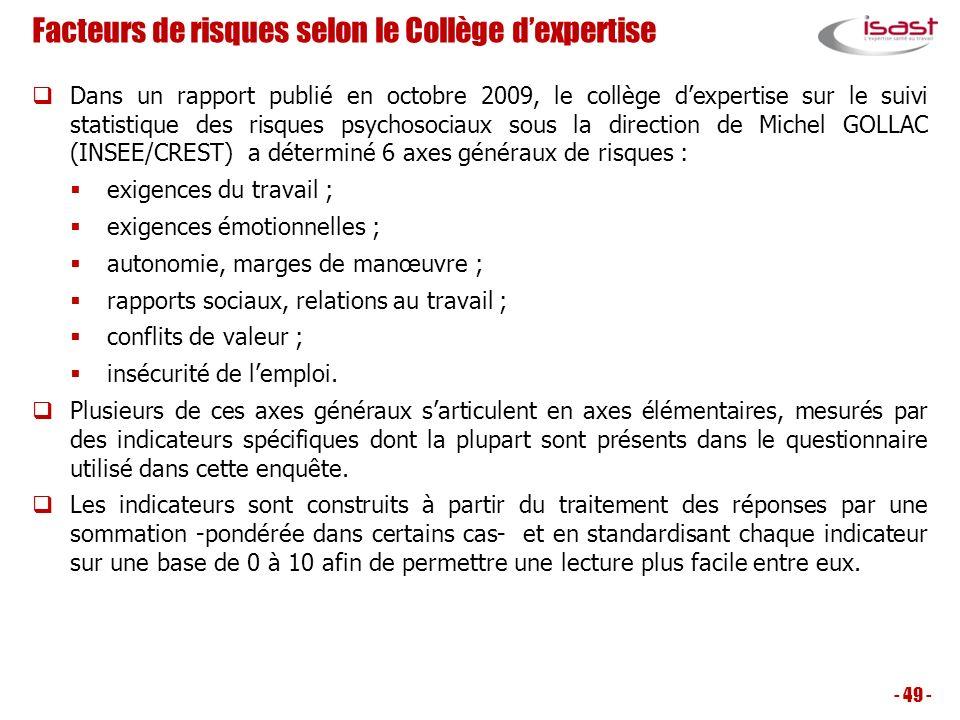 Facteurs de risques selon le Collège dexpertise Dans un rapport publié en octobre 2009, le collège dexpertise sur le suivi statistique des risques psy