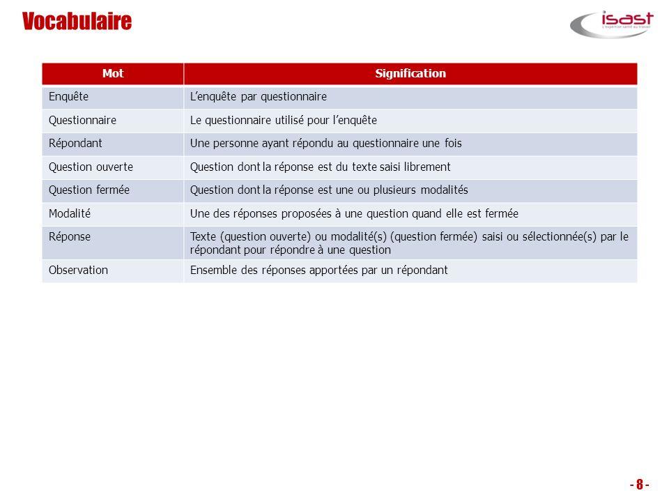 Vocabulaire MotSignification EnquêteLenquête par questionnaire QuestionnaireLe questionnaire utilisé pour lenquête RépondantUne personne ayant répondu