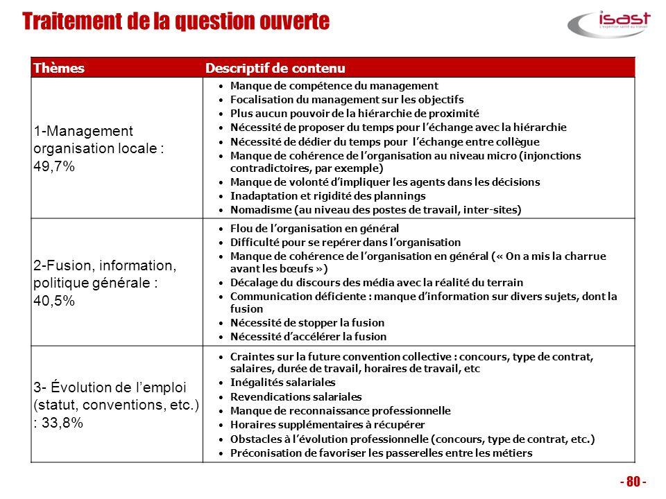 - 80 - ThèmesDescriptif de contenu 1-Management organisation locale : 49,7% Manque de compétence du management Focalisation du management sur les obje