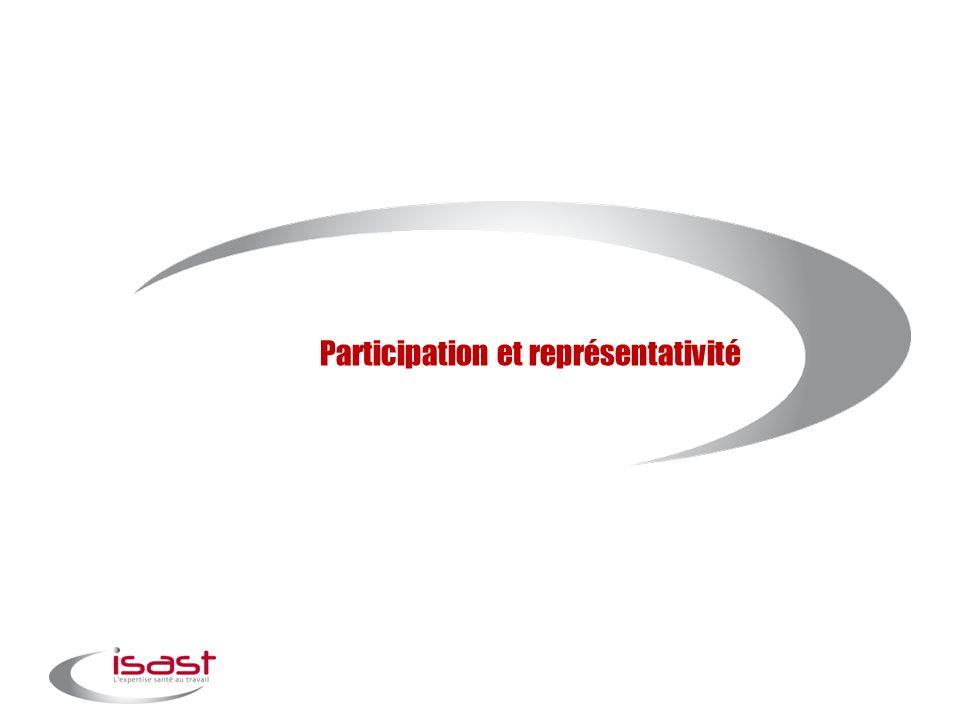 Synthèse sur la participation Lenquête sest déroulée du 5 au 20 novembre et a recueilli 25 087 observations.