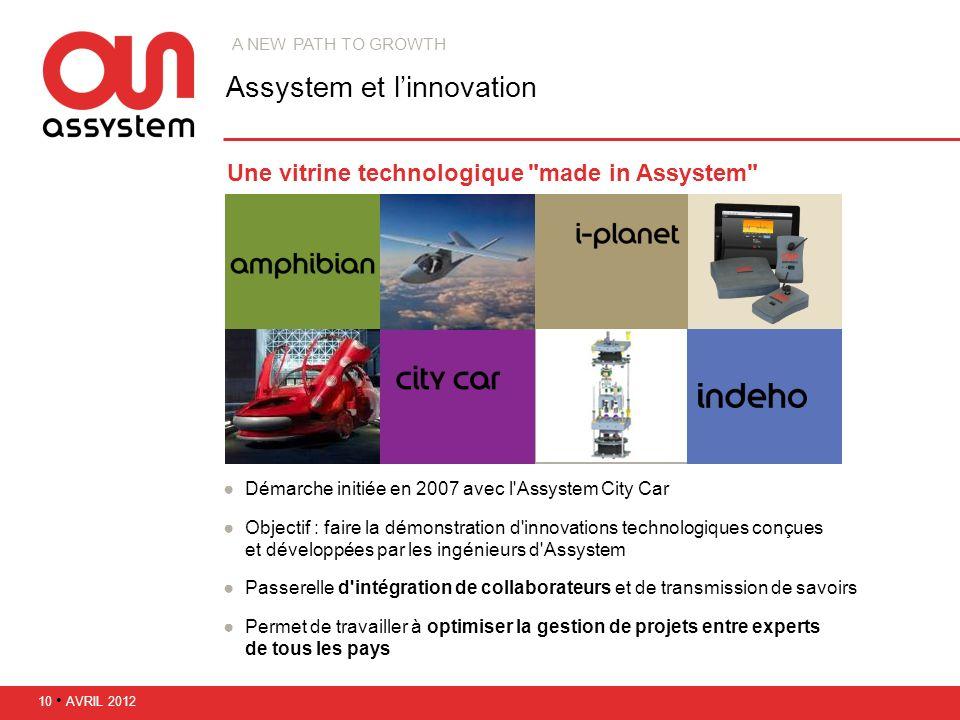 Démarche initiée en 2007 avec l'Assystem City Car Objectif : faire la démonstration d'innovations technologiques conçues et développées par les ingéni