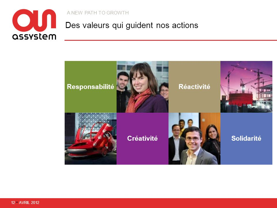 Des valeurs qui guident nos actions A NEW PATH TO GROWTH ResponsabilitéRéactivité CréativitéSolidarité 12 AVRIL 2012